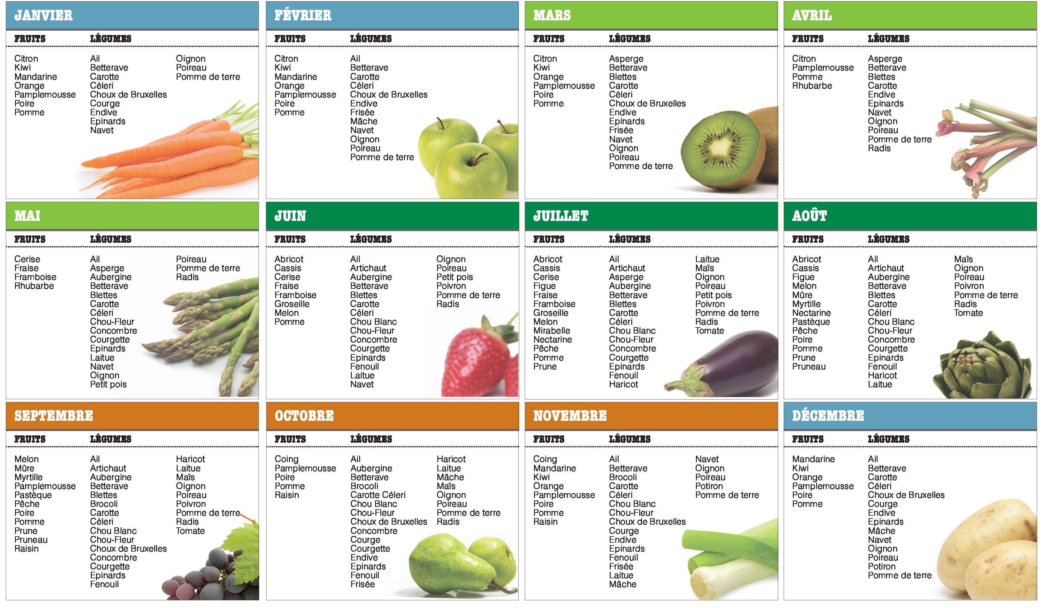 Les fruits et l gumes de saison pour pr parer des jus frais - Comment enlever du moisi sur un matelas ...