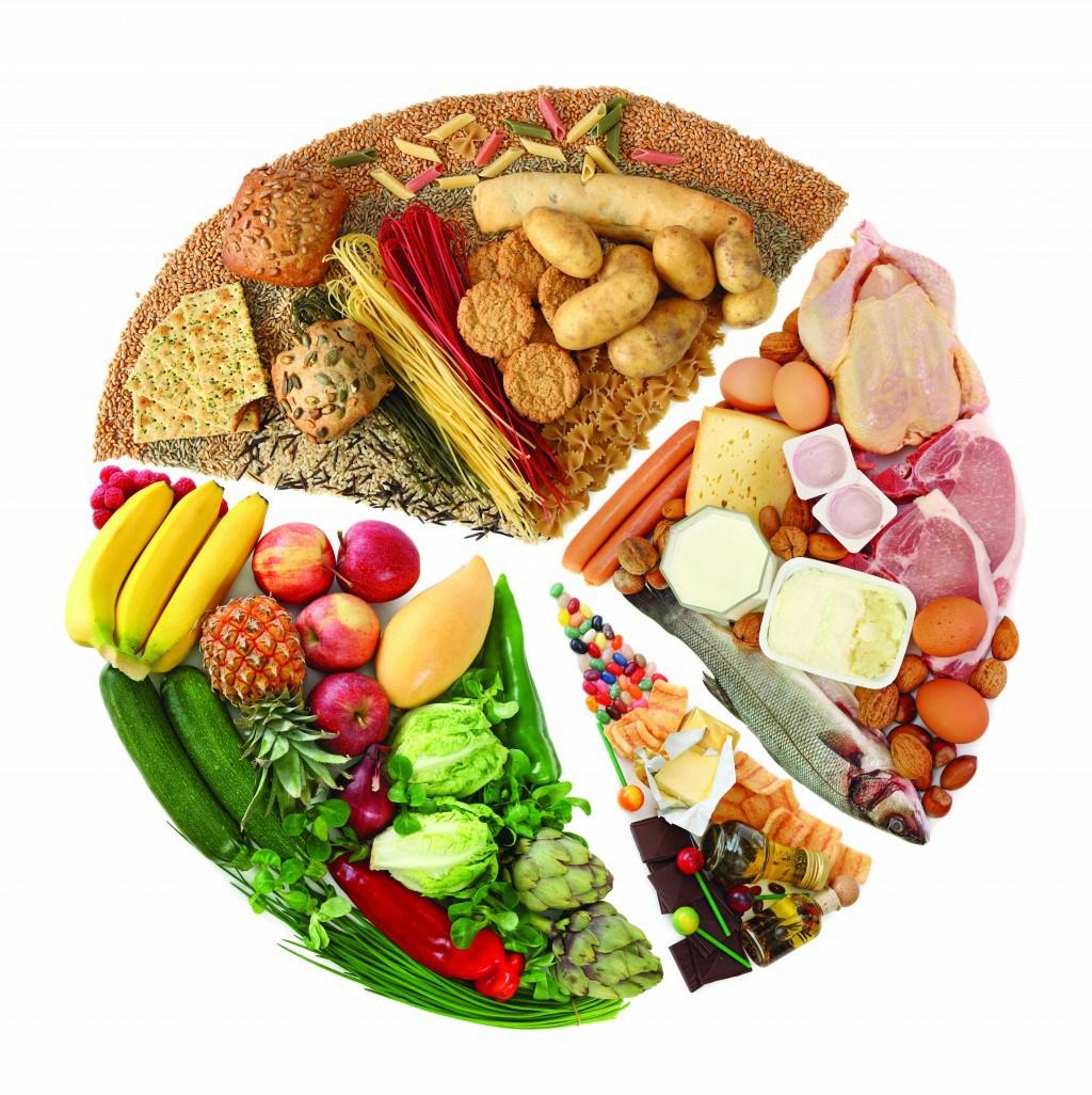 Les combinaisons alimentaires pour optimiser votre santé