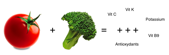 synergie-alimentaire-tomate-et-brocoli